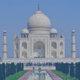 Indische Aktien 2021 (Nifty 50)