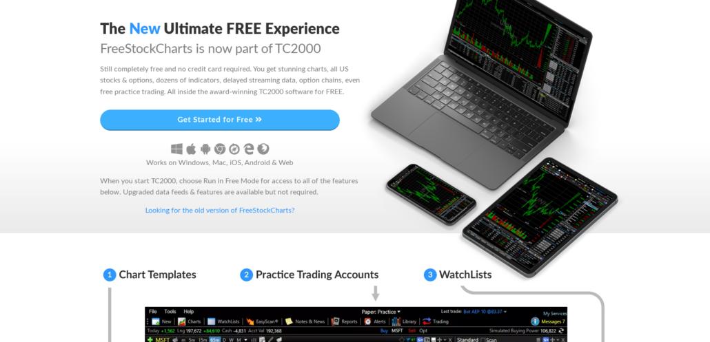 Börsensoftware - FreeStockCharts Webseite