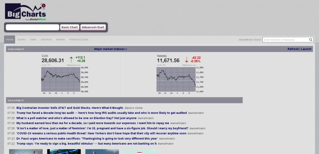 Börsensoftware Erfahrungen - BigCharts.com Webseite