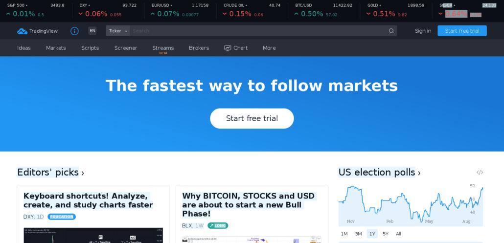Börsensoftware Erfahrungen - Tradingview Webseite