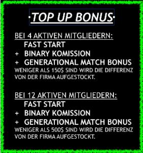 IBA Elite - Top Up Bonus Bedingungen